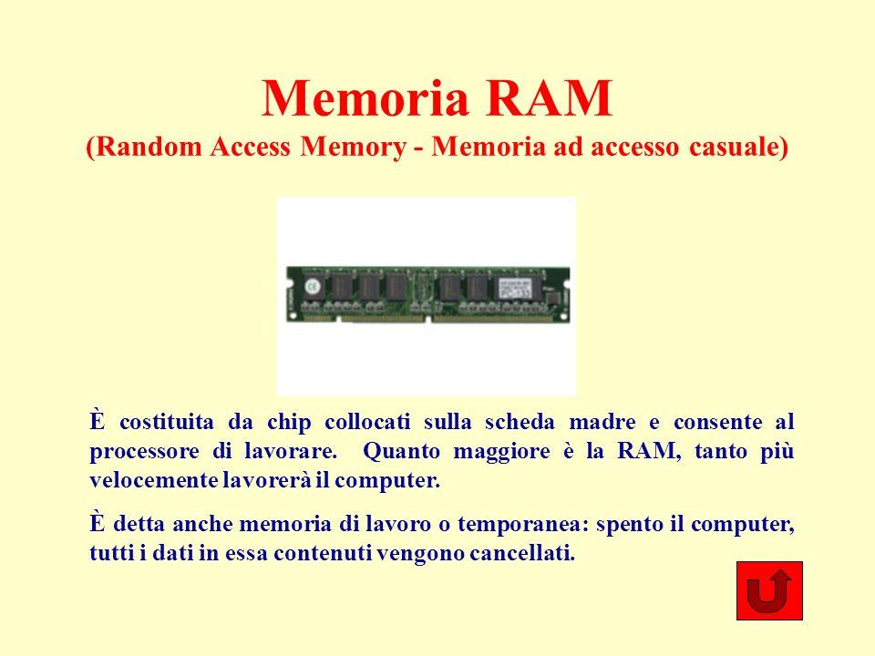 Memoria RAM (Random Access Memory - Memoria ad accesso casuale) È costituita da chip collocati sulla scheda madre e consente al processore di lavorare