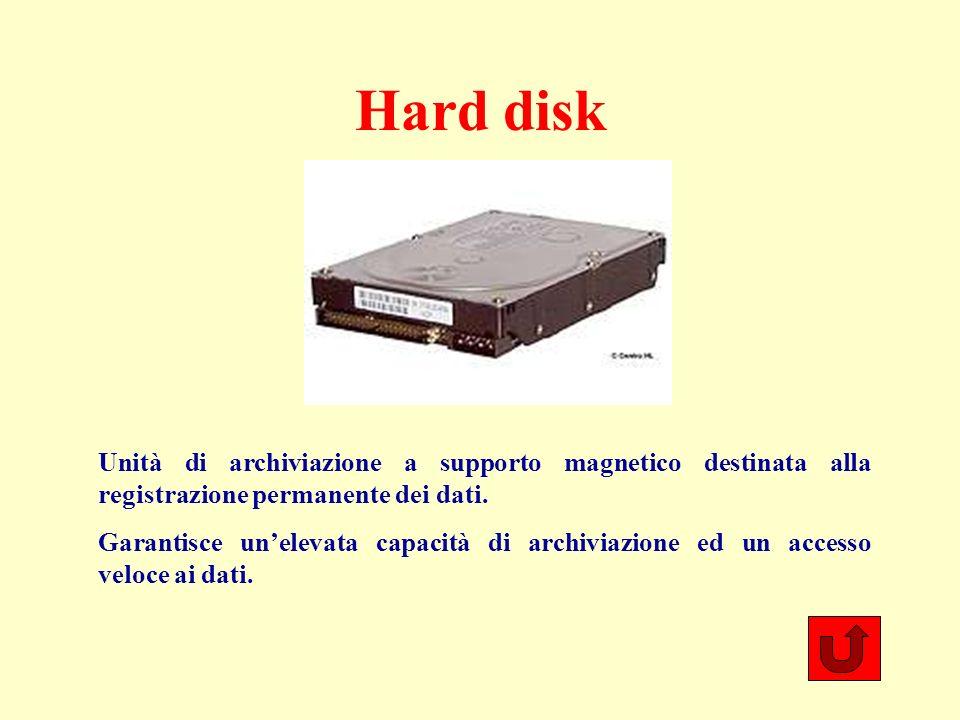 Hard disk Unità di archiviazione a supporto magnetico destinata alla registrazione permanente dei dati. Garantisce unelevata capacità di archiviazione