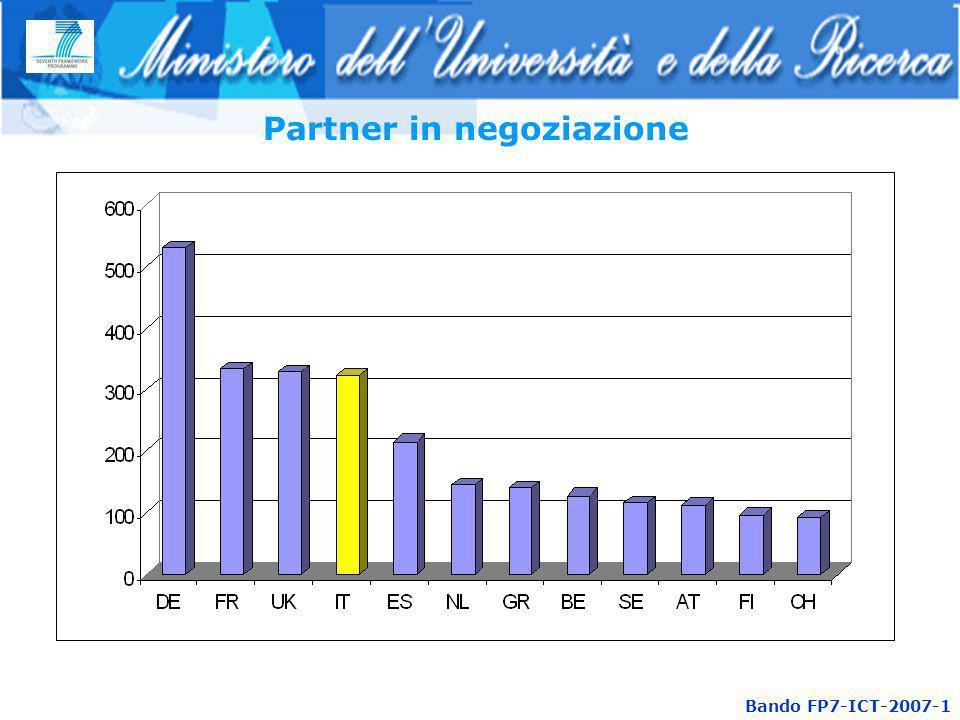 Partner in negoziazione Bando FP7-ICT-2007-1