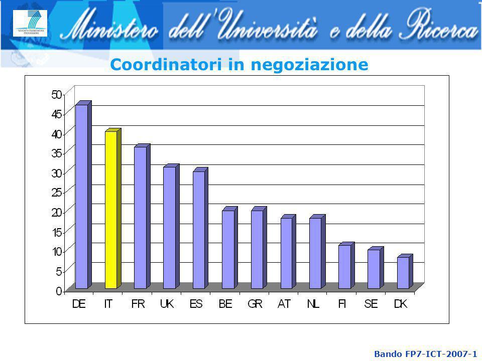 Coordinatori in negoziazione Bando FP7-ICT-2007-1