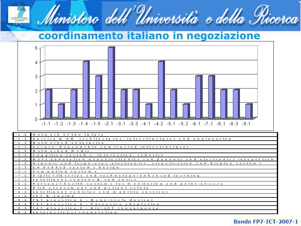 coordinamento italiano in negoziazione Bando FP7-ICT-2007-1
