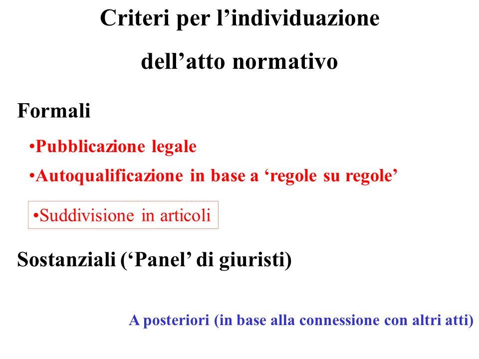 Criteri per lindividuazione dellatto normativo Pubblicazione legale Autoqualificazione in base a regole su regole Suddivisione in articoli A posterior