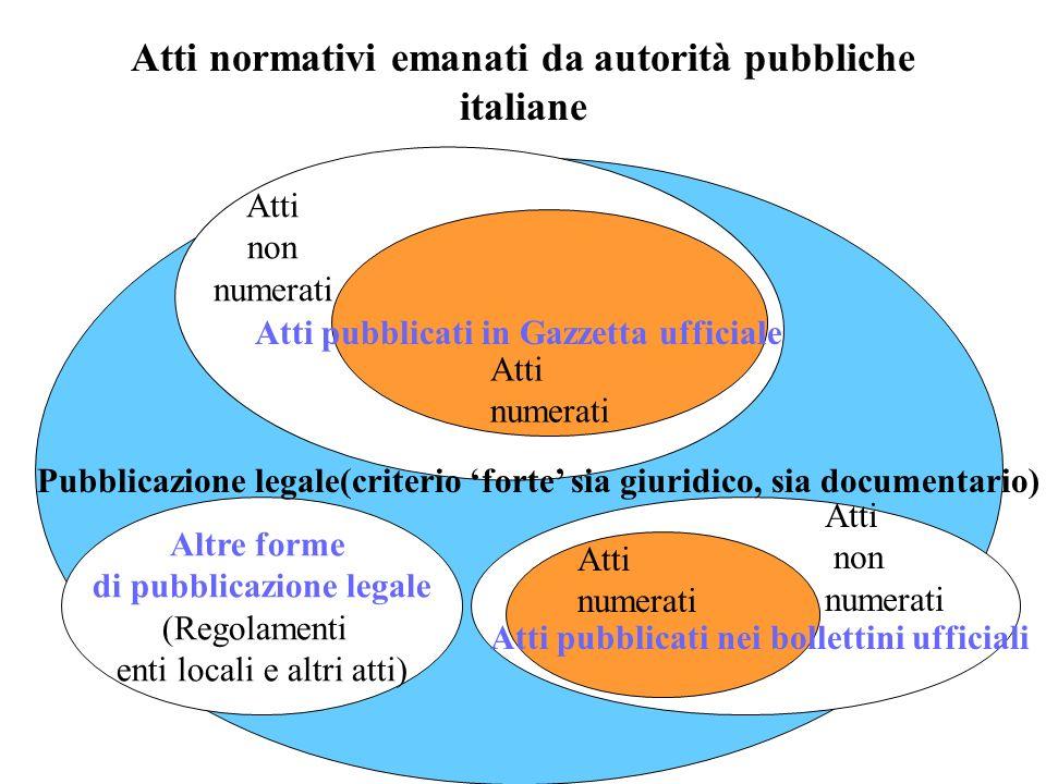 Atti normativi emanati da autorità pubbliche italiane Altre forme di pubblicazione legale (Regolamenti enti locali e altri atti) Atti numerati Atti no
