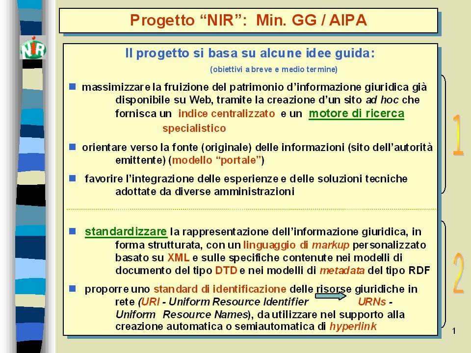 Bozzetto grafico del Portale … (proposta IDG) - Presentazione del Progetto - Servizi NIR - Guide - Novità