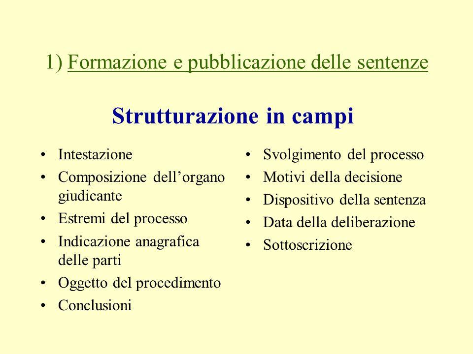 1) Formazione e pubblicazione delle sentenze Intestazione Composizione dellorgano giudicante Estremi del processo Indicazione anagrafica delle parti O
