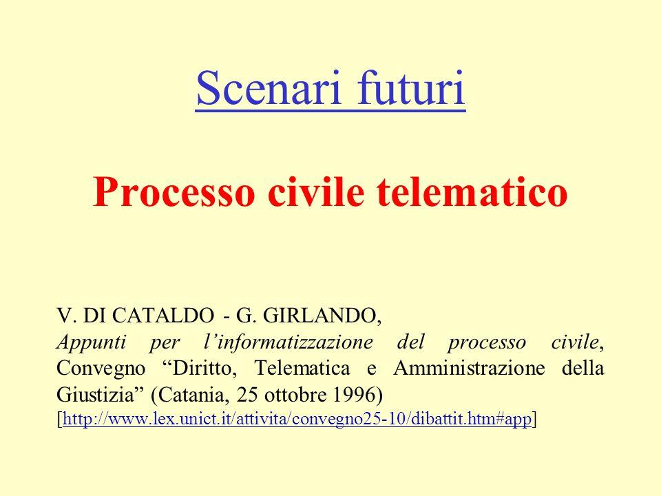Scenari futuri Processo civile telematico V. DI CATALDO - G. GIRLANDO, Appunti per linformatizzazione del processo civile, Convegno Diritto, Telematic