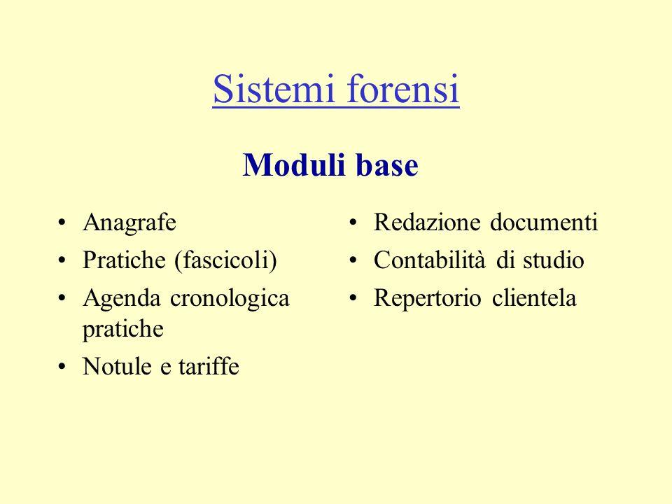 Sistemi forensi Anagrafe Pratiche (fascicoli) Agenda cronologica pratiche Notule e tariffe Redazione documenti Contabilità di studio Repertorio client