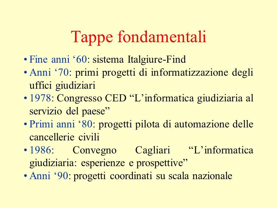 Tappe fondamentali Fine anni 60: sistema Italgiure-Find Anni 70: primi progetti di informatizzazione degli uffici giudiziari 1978: Congresso CED Linfo