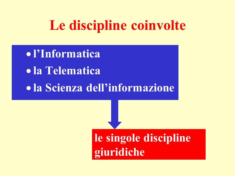 Le discipline coinvolte lInformatica la Telematica la Scienza dellinformazione le singole discipline giuridiche