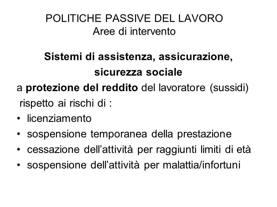 POLITICHE PASSIVE DEL LAVORO Aree di intervento Sistemi di assistenza, assicurazione, sicurezza sociale a protezione del reddito del lavoratore (sussi