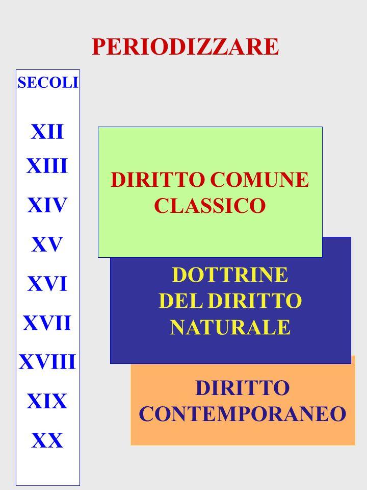 DIRITTO CONTEMPORANEO DOTTRINE DEL DIRITTO NATURALE SECOLI XII XIII XIV XV XVI XVII XVIII XIX XX DIRITTO COMUNE CLASSICO PERIODIZZARE