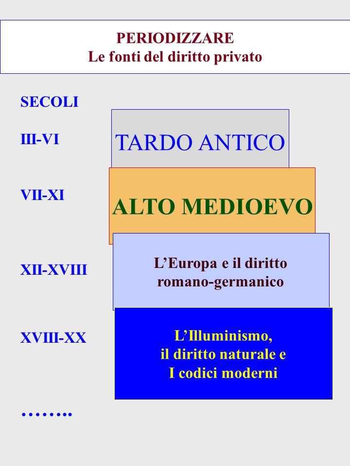 Le fonti del diritto privato TARDO ANTICO ALTO MEDIOEVO LEuropa e il diritto romano-germanico LIlluminismo, il diritto naturale e I codici moderni SEC