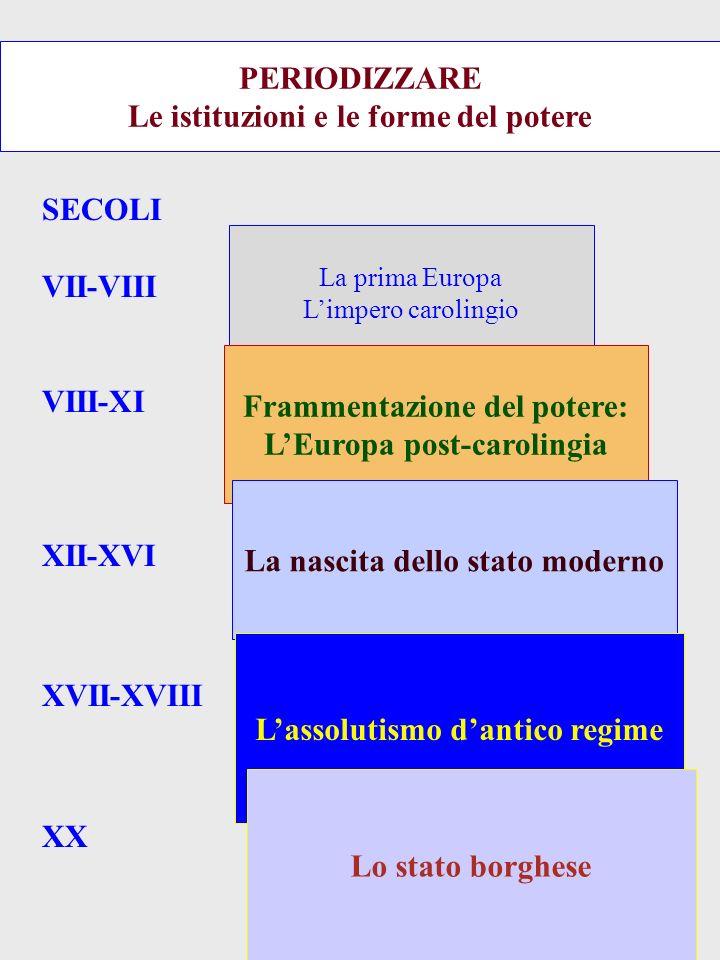 PERIODIZZARE Le istituzioni e le forme del potere La prima Europa Limpero carolingio Frammentazione del potere: LEuropa post-carolingia La nascita del
