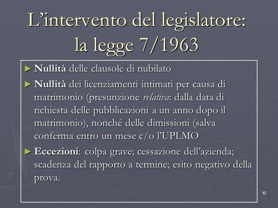 12 Lintervento del legislatore: la legge 7/1963 Nullità delle clausole di nubilato Nullità delle clausole di nubilato Nullità dei licenziamenti intima