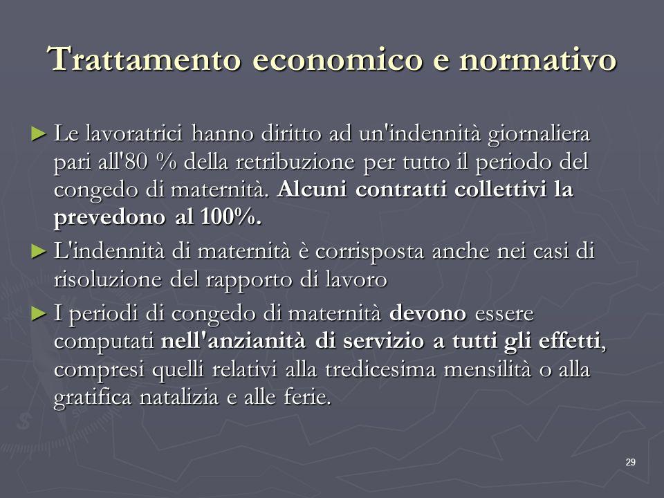 29 Trattamento economico e normativo Le lavoratrici hanno diritto ad un'indennità giornaliera pari all'80 % della retribuzione per tutto il periodo de