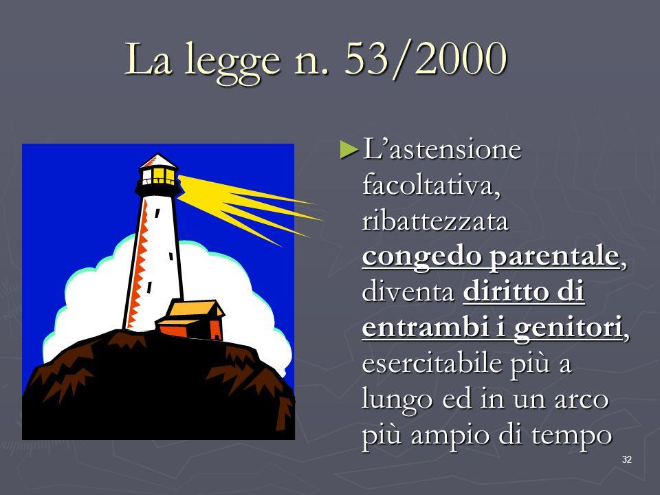 32 La legge n. 53/2000 Lastensione facoltativa, ribattezzata congedo parentale, diventa diritto di entrambi i genitori, esercitabile più a lungo ed in