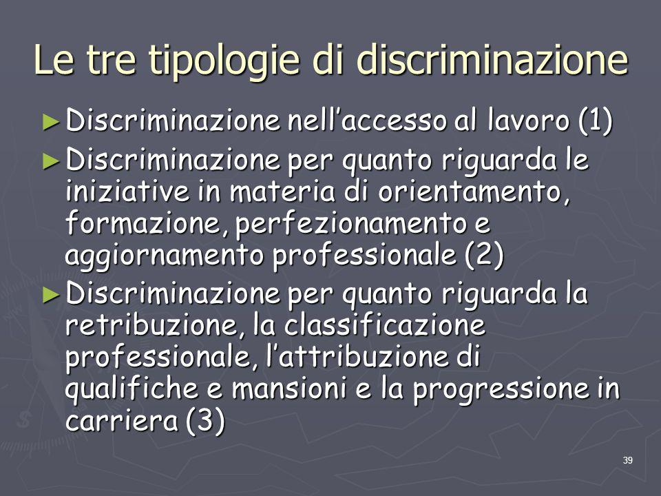39 Le tre tipologie di discriminazione Discriminazione nellaccesso al lavoro (1) Discriminazione nellaccesso al lavoro (1) Discriminazione per quanto
