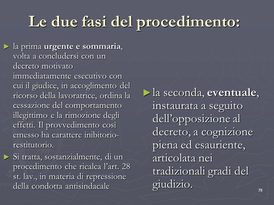 79 Le due fasi del procedimento: la prima urgente e sommaria, volta a concludersi con un decreto motivato immediatamente esecutivo con cui il giudice,