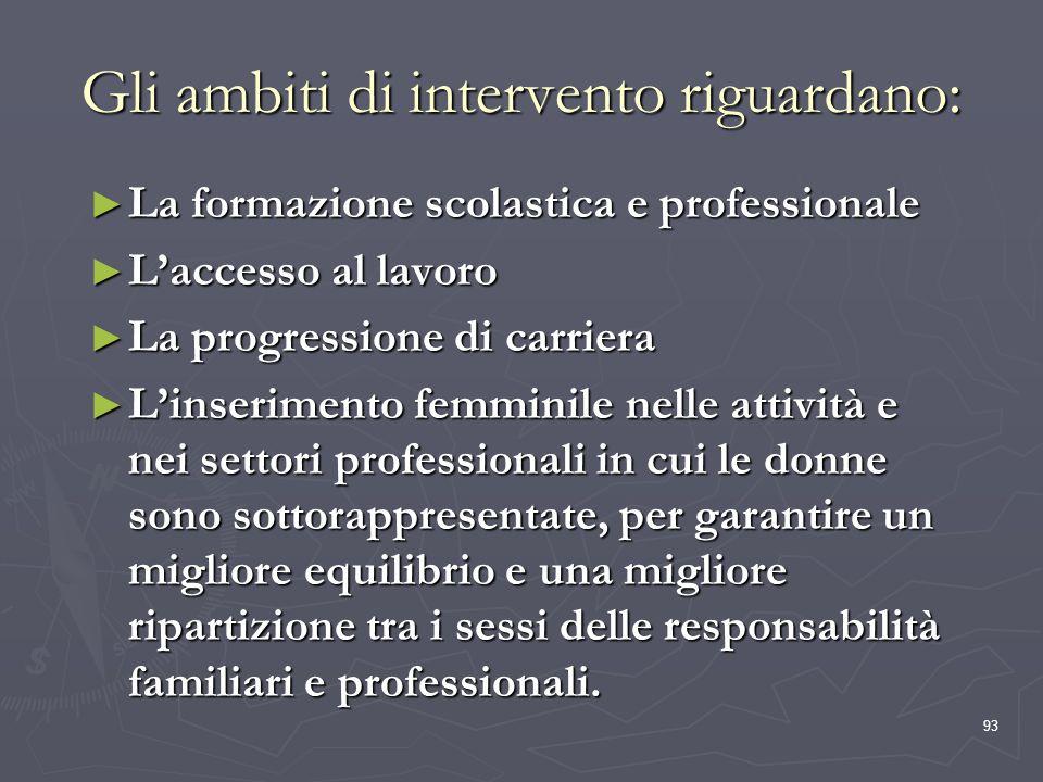 93 Gli ambiti di intervento riguardano: La formazione scolastica e professionale La formazione scolastica e professionale Laccesso al lavoro Laccesso