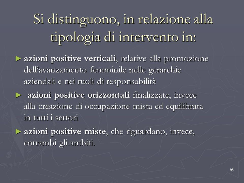 95 Si distinguono, in relazione alla tipologia di intervento in: azioni positive verticali, relative alla promozione dellavanzamento femminile nelle g