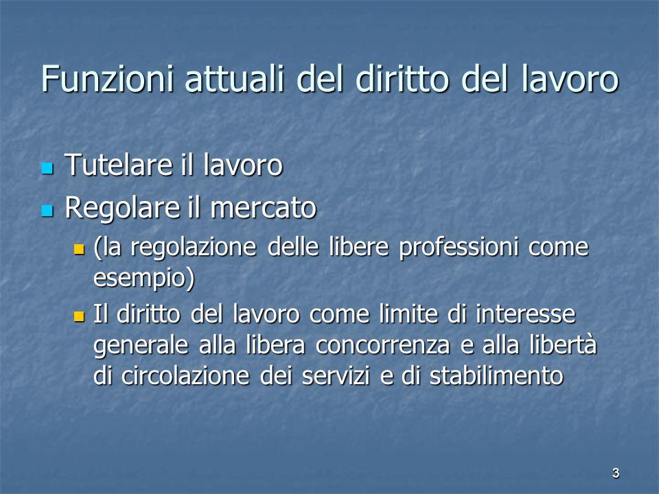 3 Funzioni attuali del diritto del lavoro Tutelare il lavoro Tutelare il lavoro Regolare il mercato Regolare il mercato (la regolazione delle libere p