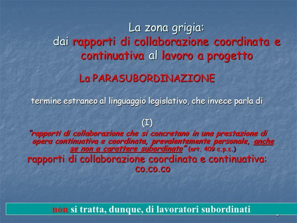 8 La zona grigia: dai rapporti di collaborazione coordinata e continuativa al lavoro a progetto La PARASUBORDINAZIONE termine estraneo al linguaggio l