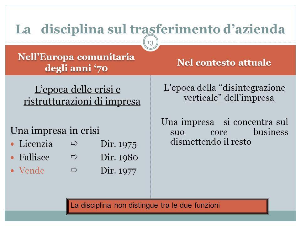 Dal codice civile art. 2112 In caso di trasferimento dazienda, il contratto prosegue con lacquirente, e il prestatore di lavoro conserva i diritti der