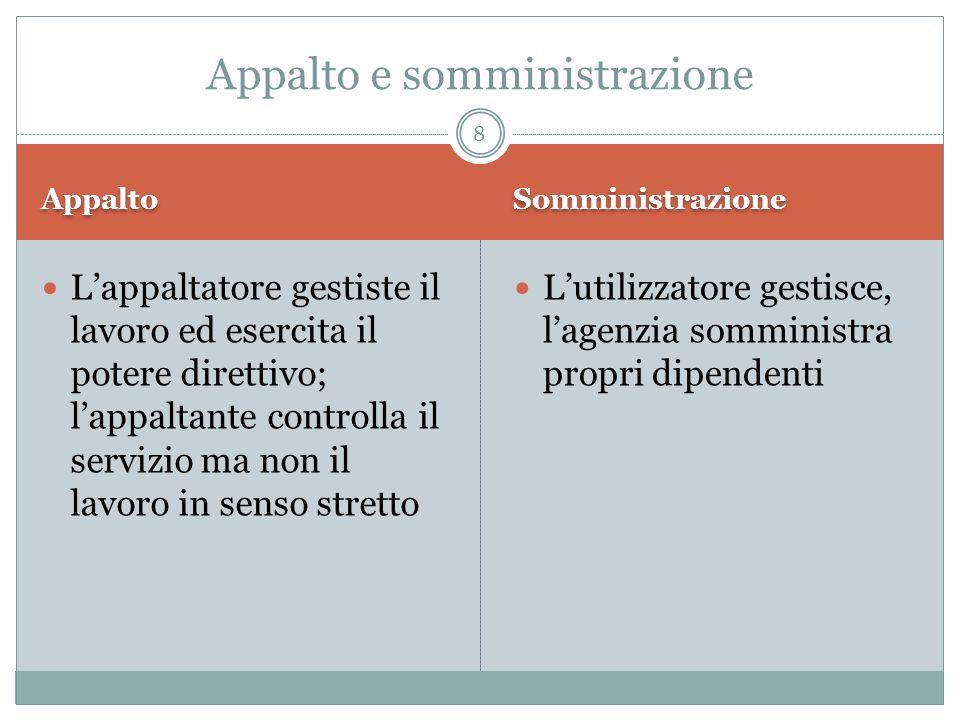 La riforma (art. 29) Il contratto di appalto si distingue dalla somministrazione di lavoro per la organizzazione dei mezzi necessari da parte dell'app