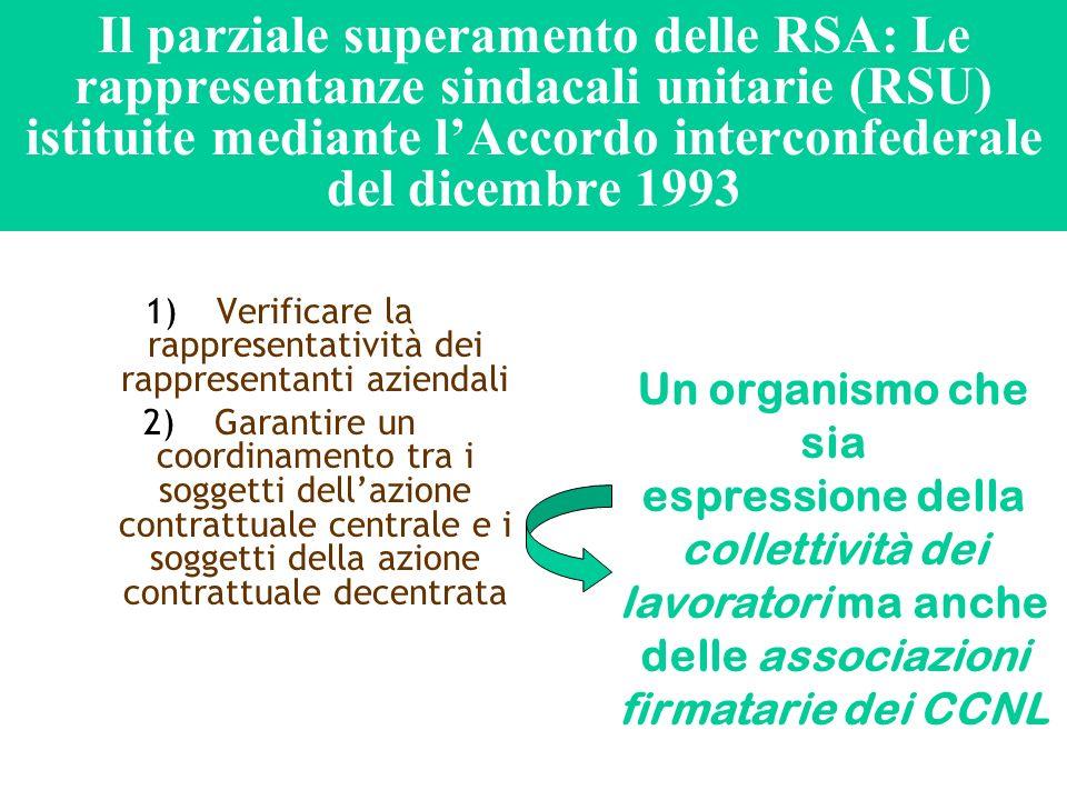 Il parziale superamento delle RSA: Le rappresentanze sindacali unitarie (RSU) istituite mediante lAccordo interconfederale del dicembre 1993 1)Verific