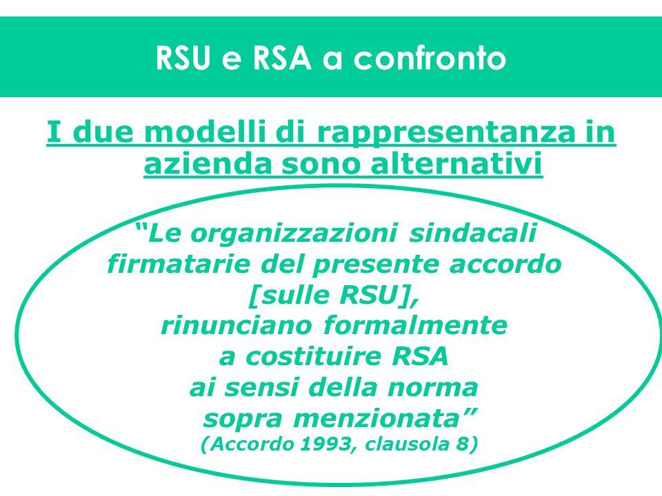 RSU e RSA a confronto I due modelli di rappresentanza in azienda sono alternativi Le organizzazioni sindacali firmatarie del presente accordo [sulle R