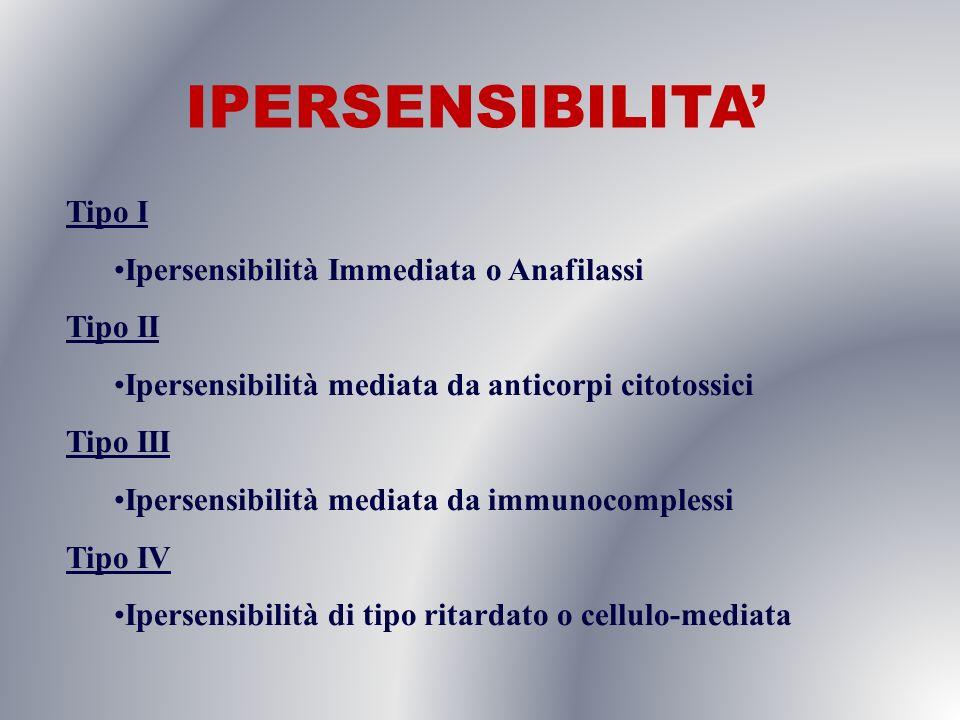 IPERSENSIBILITA Tipo I Ipersensibilità Immediata o Anafilassi Tipo II Ipersensibilità mediata da anticorpi citotossici Tipo III Ipersensibilità mediat