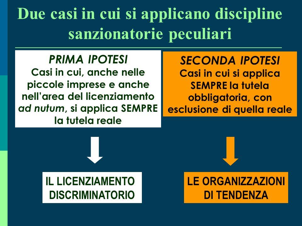 3) Area in cui si applica ancora il principio della libera recedibilità (art. 2118 cod. civ.) I lavoratori domestici I lavoratori domestici I lavorato