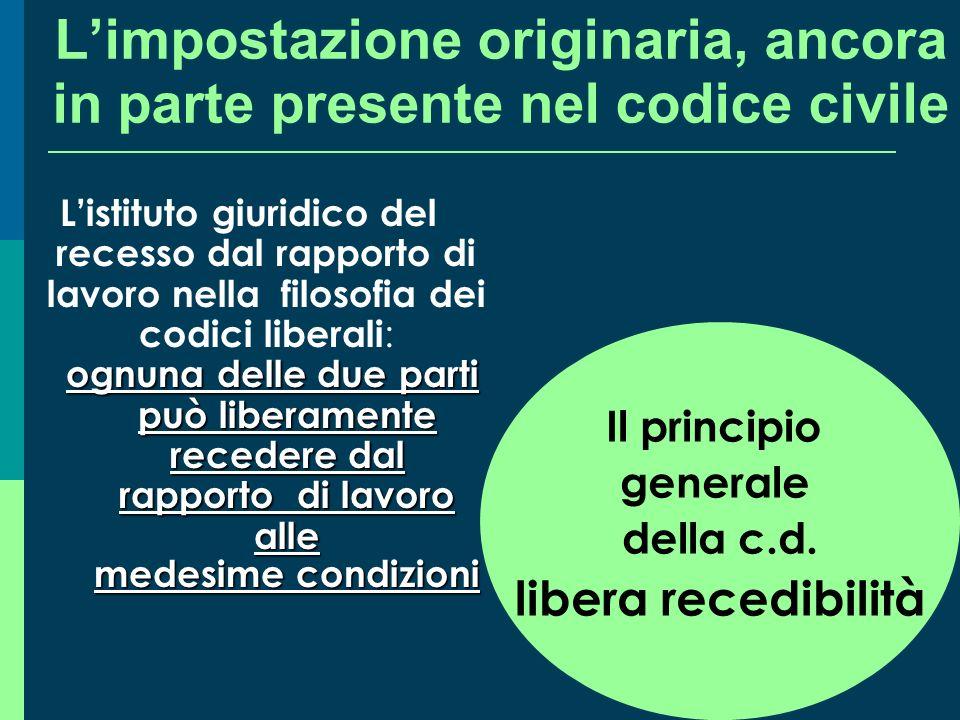 GIUSTA CAUSA (2119 c.c.) Giustificato motivo (l.n.