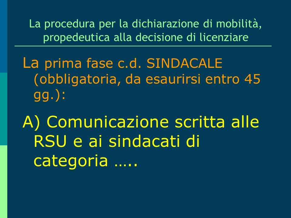 Il collegamento fra disciplina del licenziamento collettivo e la CIGS E possibile ricorrere alla procedura di licenziamento collettivo: 1) In via dire