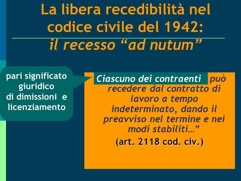 La libera recedibilità nel codice civile del 1942: il recesso ad nutum Ciascuno dei contraenti può recedere dal contratto di lavoro a tempo indeterminato, dando il preavviso nel termine e nei modi stabiliti… (art.