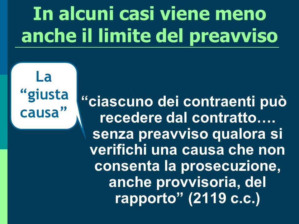 In alcuni casi viene meno anche il limite del preavviso ciascuno dei contraenti può recedere dal contratto….
