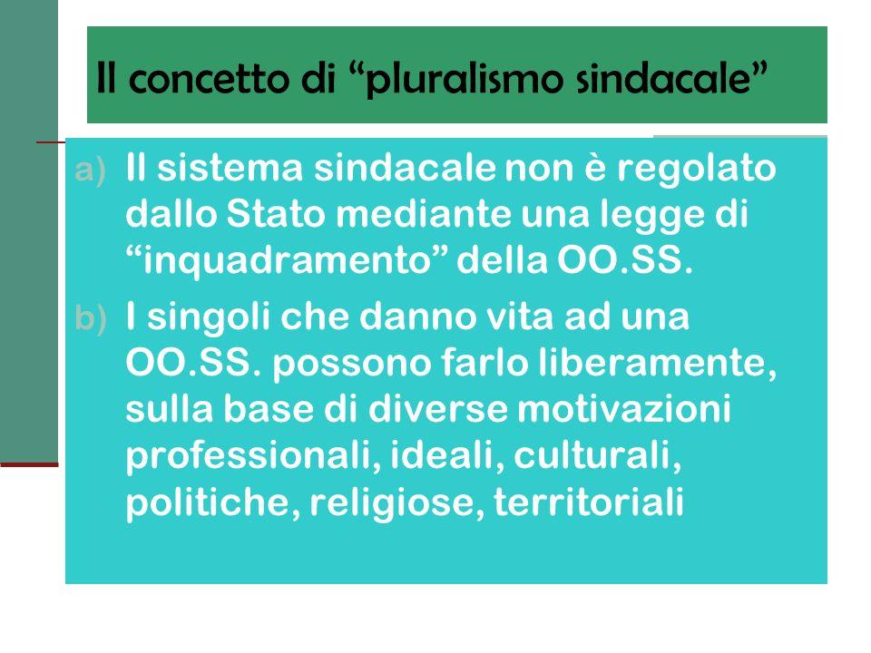 Il concetto di pluralismo sindacale a) Il sistema sindacale non è regolato dallo Stato mediante una legge di inquadramento della OO.SS. b) I singoli c