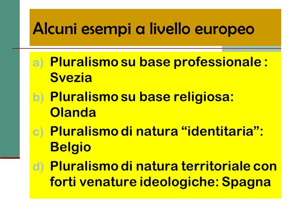 Alcuni esempi a livello europeo a) Pluralismo su base professionale : Svezia b) Pluralismo su base religiosa: Olanda c) Pluralismo di natura identitar
