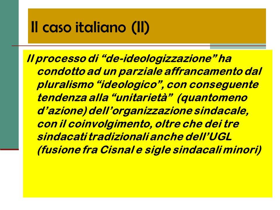Il caso italiano (II) Il processo di de-ideologizzazione ha condotto ad un parziale affrancamento dal pluralismo ideologico, con conseguente tendenza