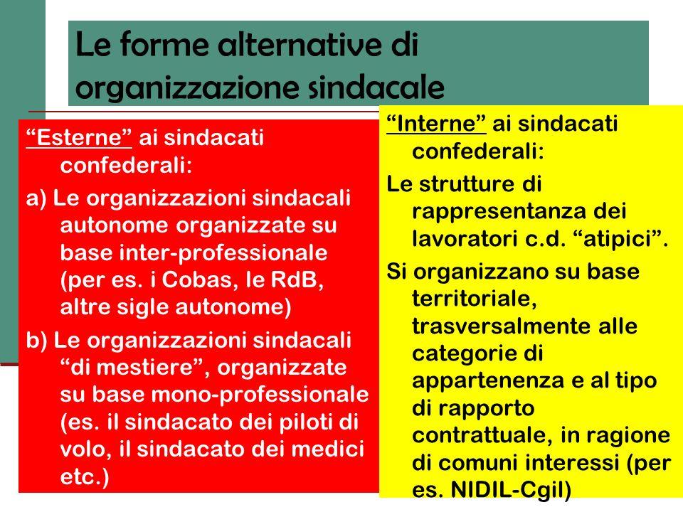 Le forme alternative di organizzazione sindacale Esterne ai sindacati confederali: a) Le organizzazioni sindacali autonome organizzate su base inter-p