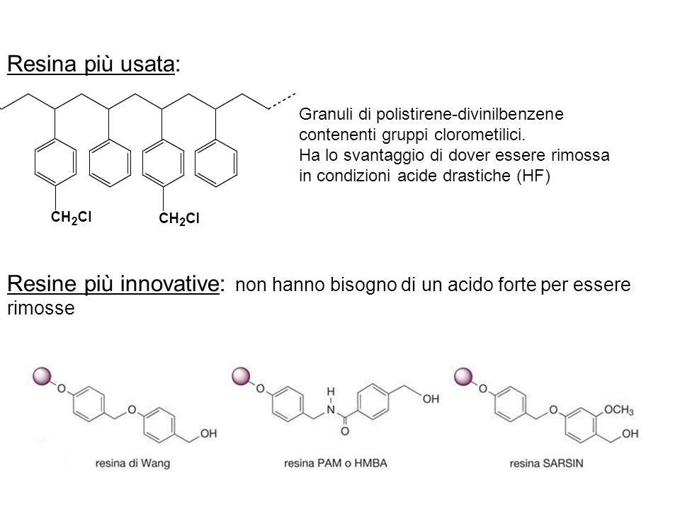 Resina più usata: Granuli di polistirene-divinilbenzene contenenti gruppi clorometilici. Ha lo svantaggio di dover essere rimossa in condizioni acide