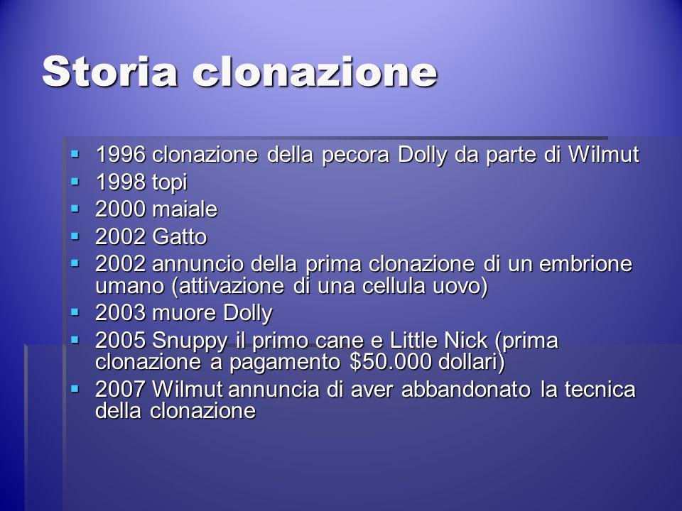 Storia clonazione 1996 clonazione della pecora Dolly da parte di Wilmut 1996 clonazione della pecora Dolly da parte di Wilmut 1998 topi 1998 topi 2000