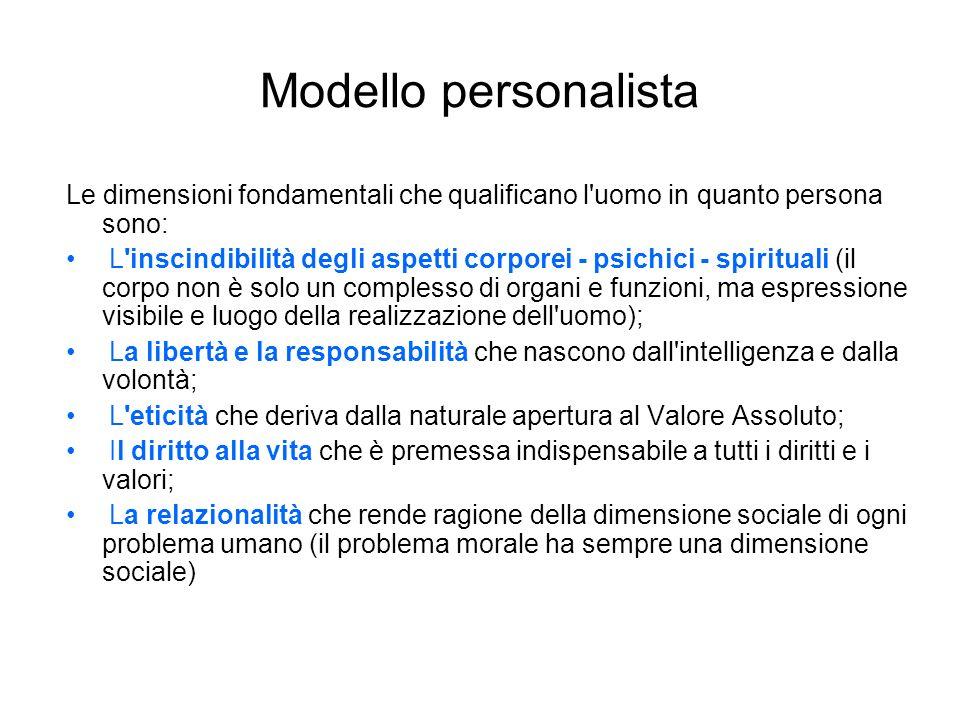 Modello personalista Le dimensioni fondamentali che qualificano l'uomo in quanto persona sono: L'inscindibilità degli aspetti corporei - psichici - sp