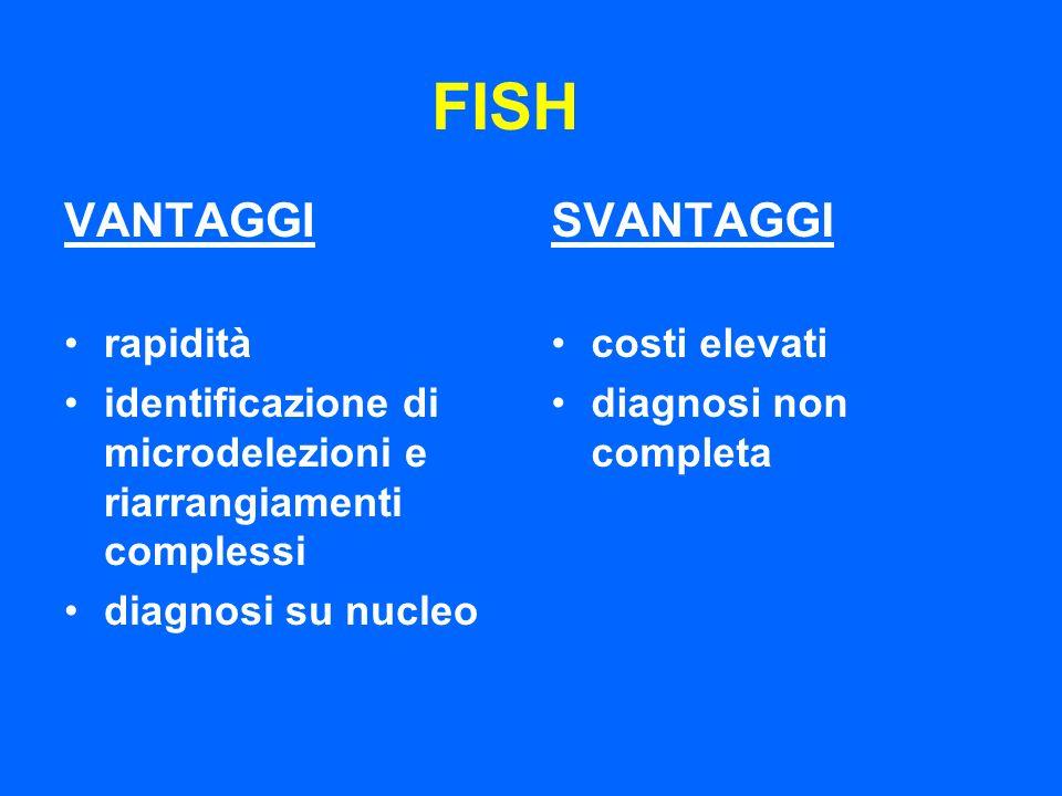 FISH SVANTAGGI costi elevati diagnosi non completa VANTAGGI rapidità identificazione di microdelezioni e riarrangiamenti complessi diagnosi su nucleo