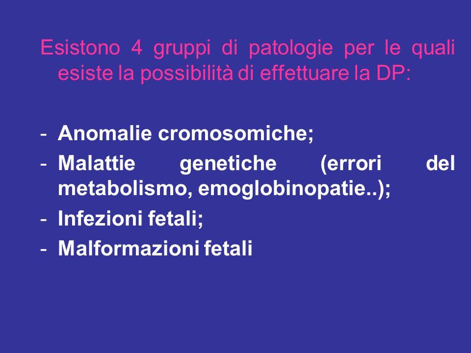 Esistono 4 gruppi di patologie per le quali esiste la possibilità di effettuare la DP: -Anomalie cromosomiche; -Malattie genetiche (errori del metabol