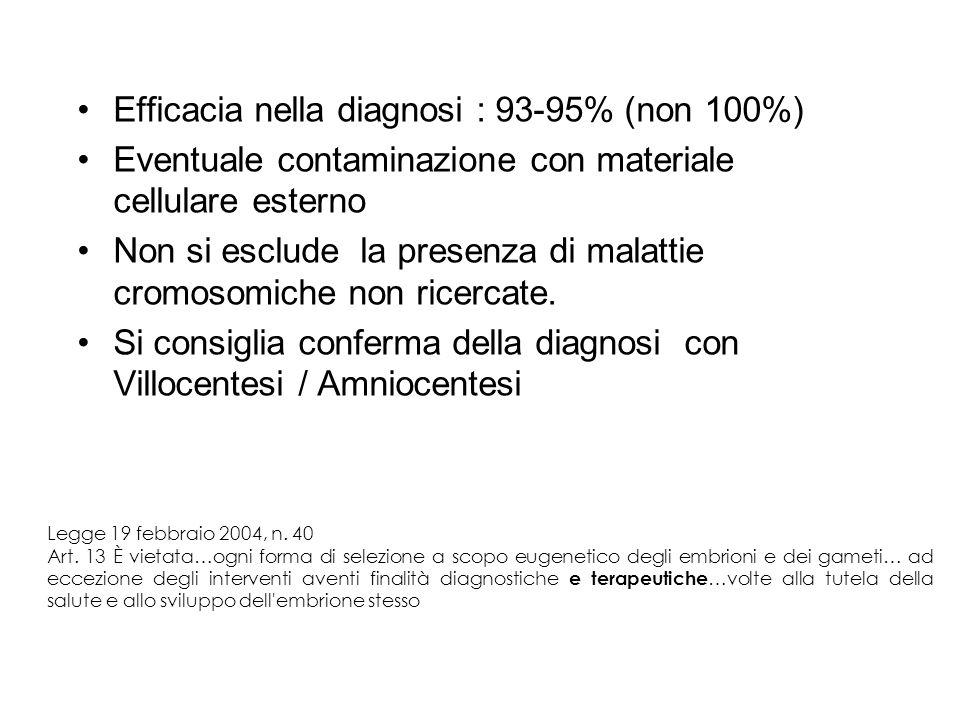 Efficacia nella diagnosi : 93-95% (non 100%) Eventuale contaminazione con materiale cellulare esterno Non si esclude la presenza di malattie cromosomi
