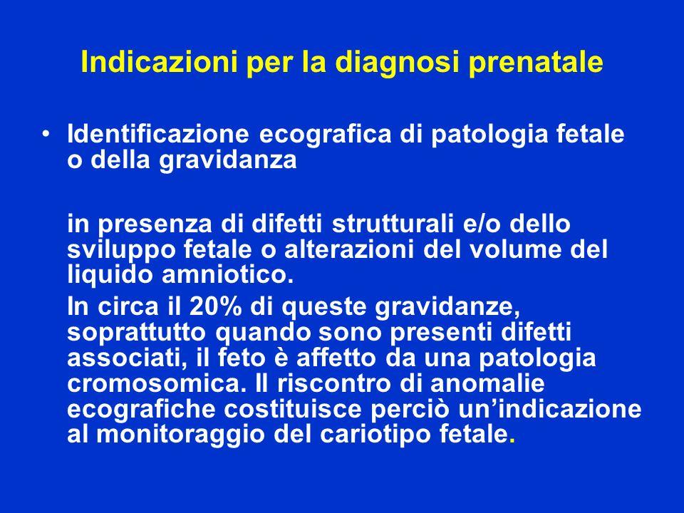 Identificazione ecografica di patologia fetale o della gravidanza in presenza di difetti strutturali e/o dello sviluppo fetale o alterazioni del volum