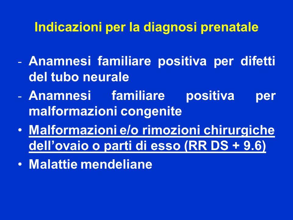 - Anamnesi familiare positiva per difetti del tubo neurale - Anamnesi familiare positiva per malformazioni congenite Malformazioni e/o rimozioni chiru