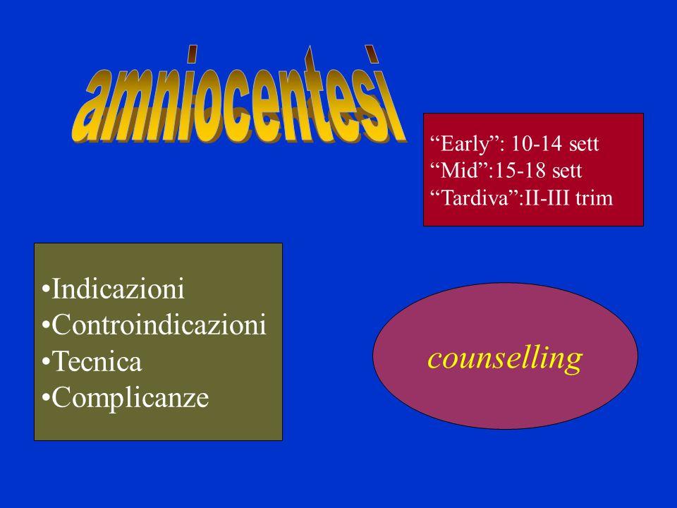 counselling Indicazioni Controindicazioni Tecnica Complicanze Early: 10-14 sett Mid:15-18 sett Tardiva:II-III trim