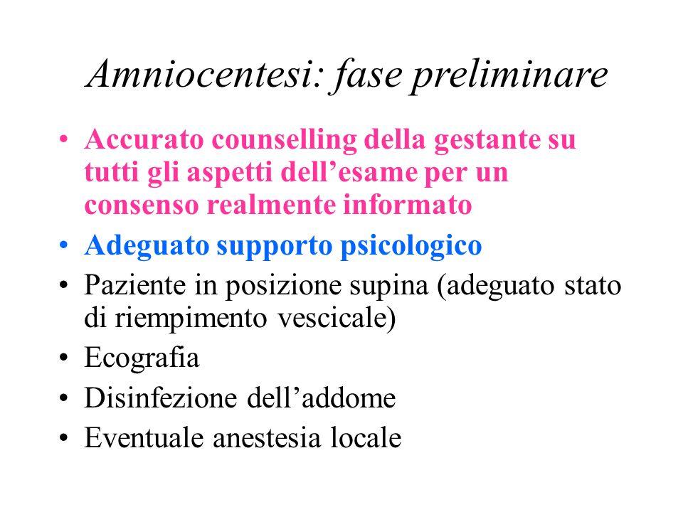 Amniocentesi: fase preliminare Accurato counselling della gestante su tutti gli aspetti dellesame per un consenso realmente informato Adeguato support